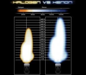 halogen vs xenon headlights